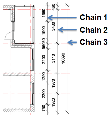 quick_dimensions_chains